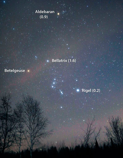 What Up With Betelgeuse 4